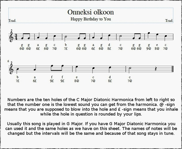 Happy Birthday To You Music Sheet For C Major Diatonic Harmonica